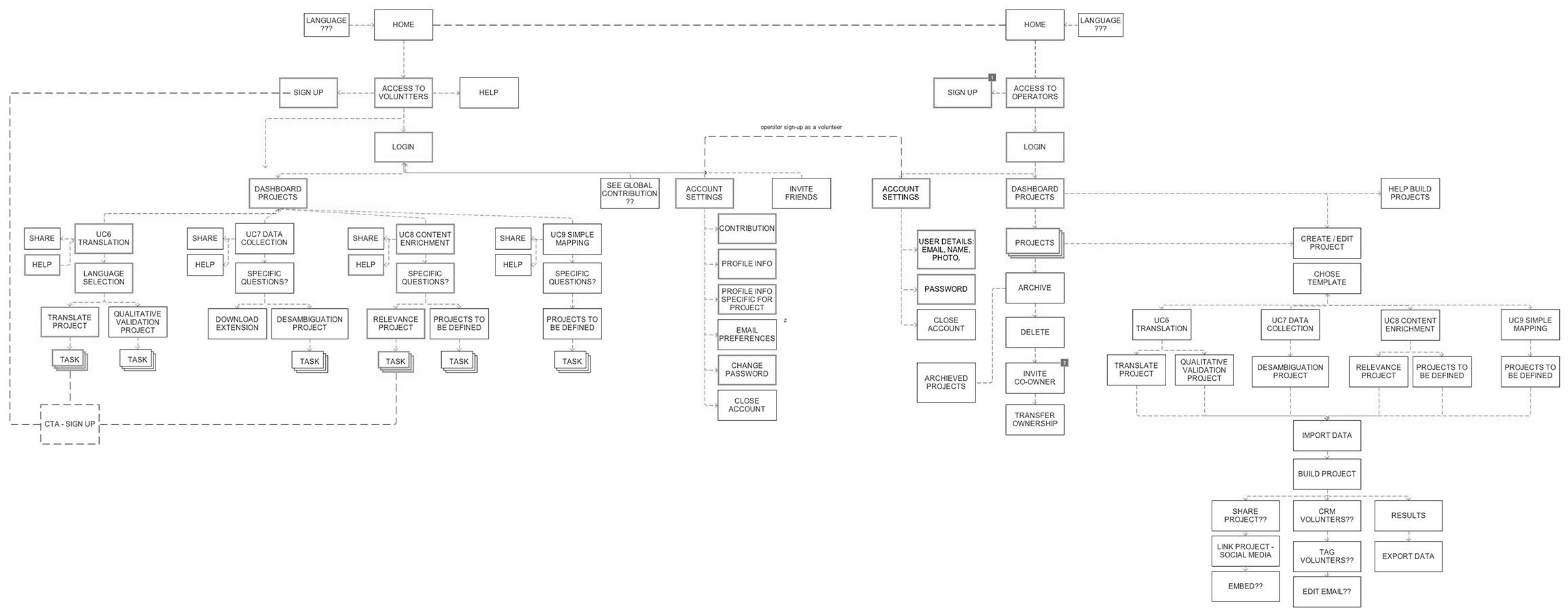 navigation-tree-bn.jpg