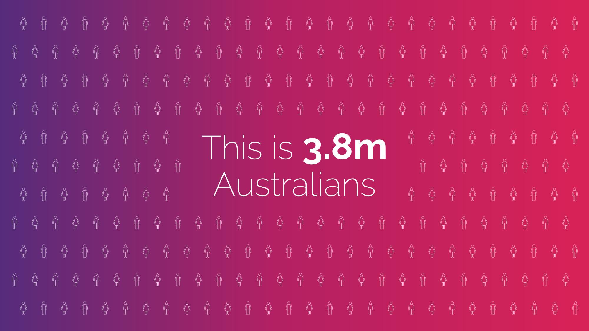 Australian audience size.png