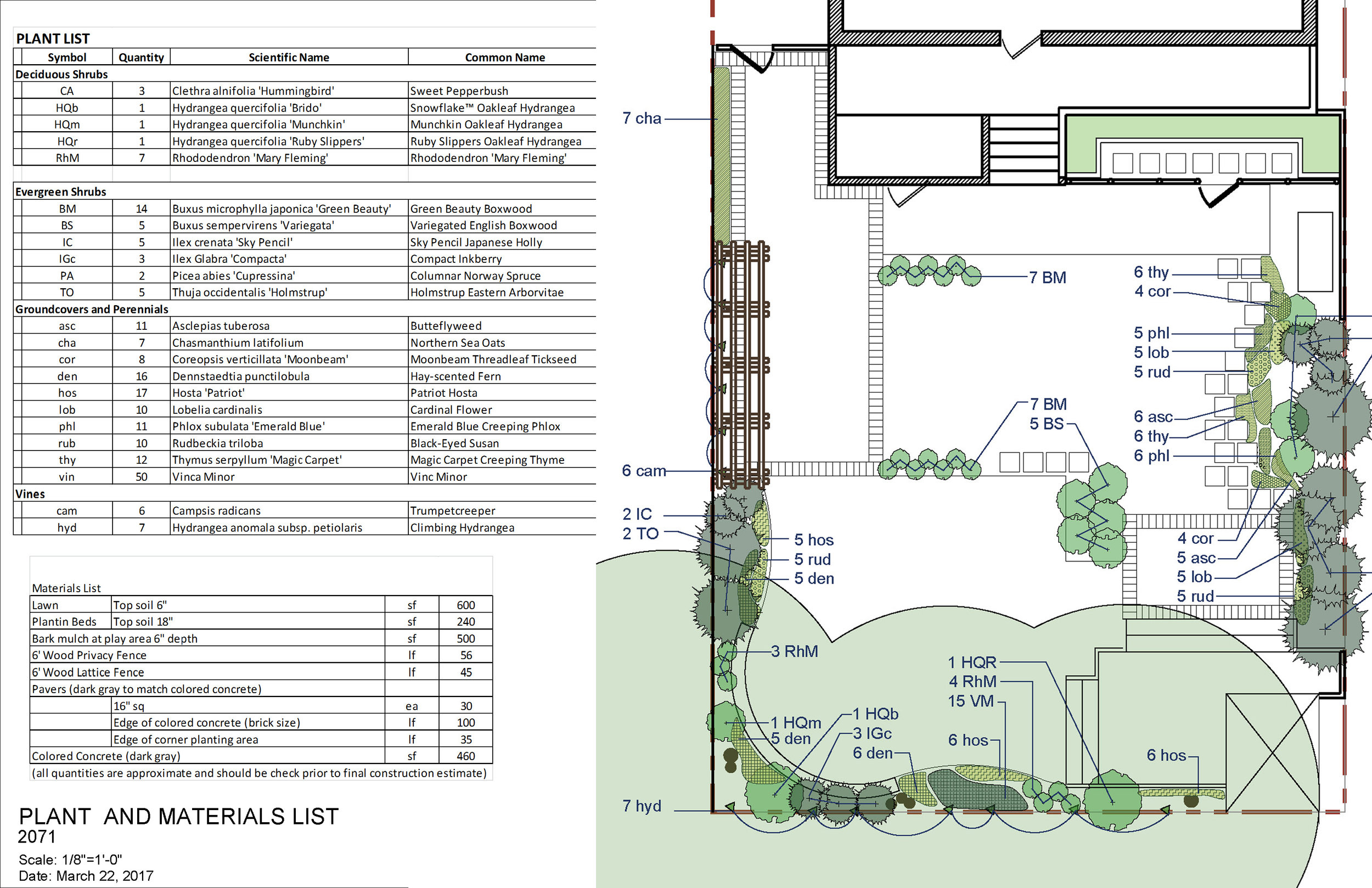 Specification of Plan Material and Detailed Planting Plan