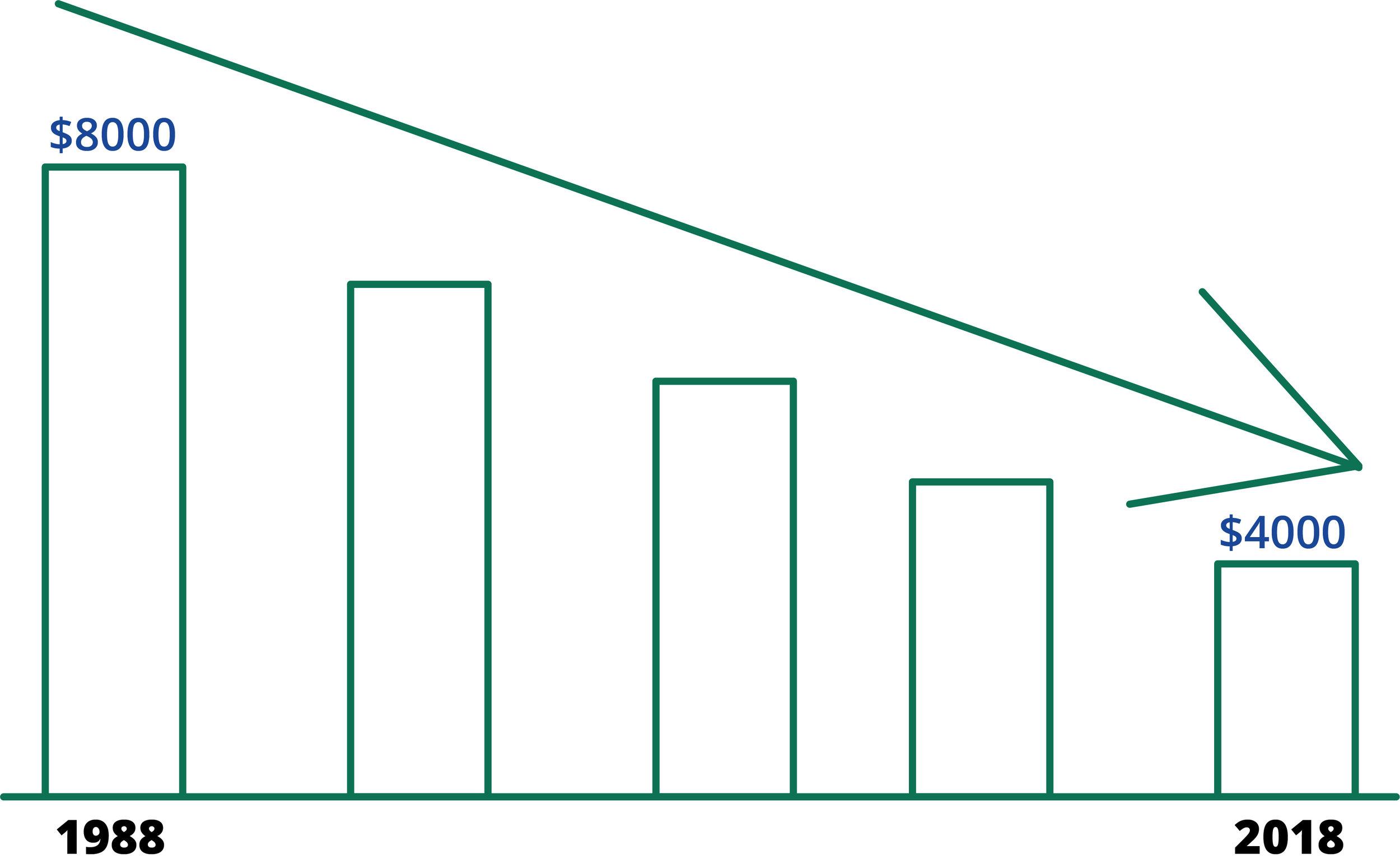 chart placeholder.jpg