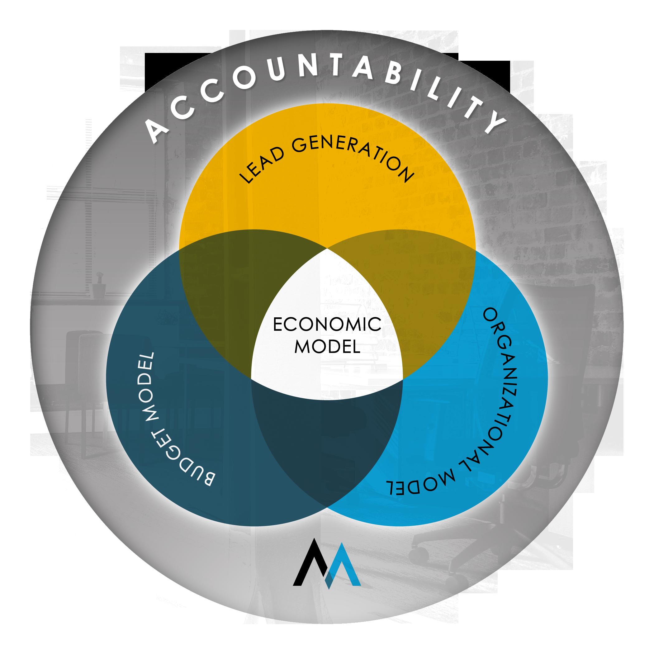 EconomicalModel_Graphic.png