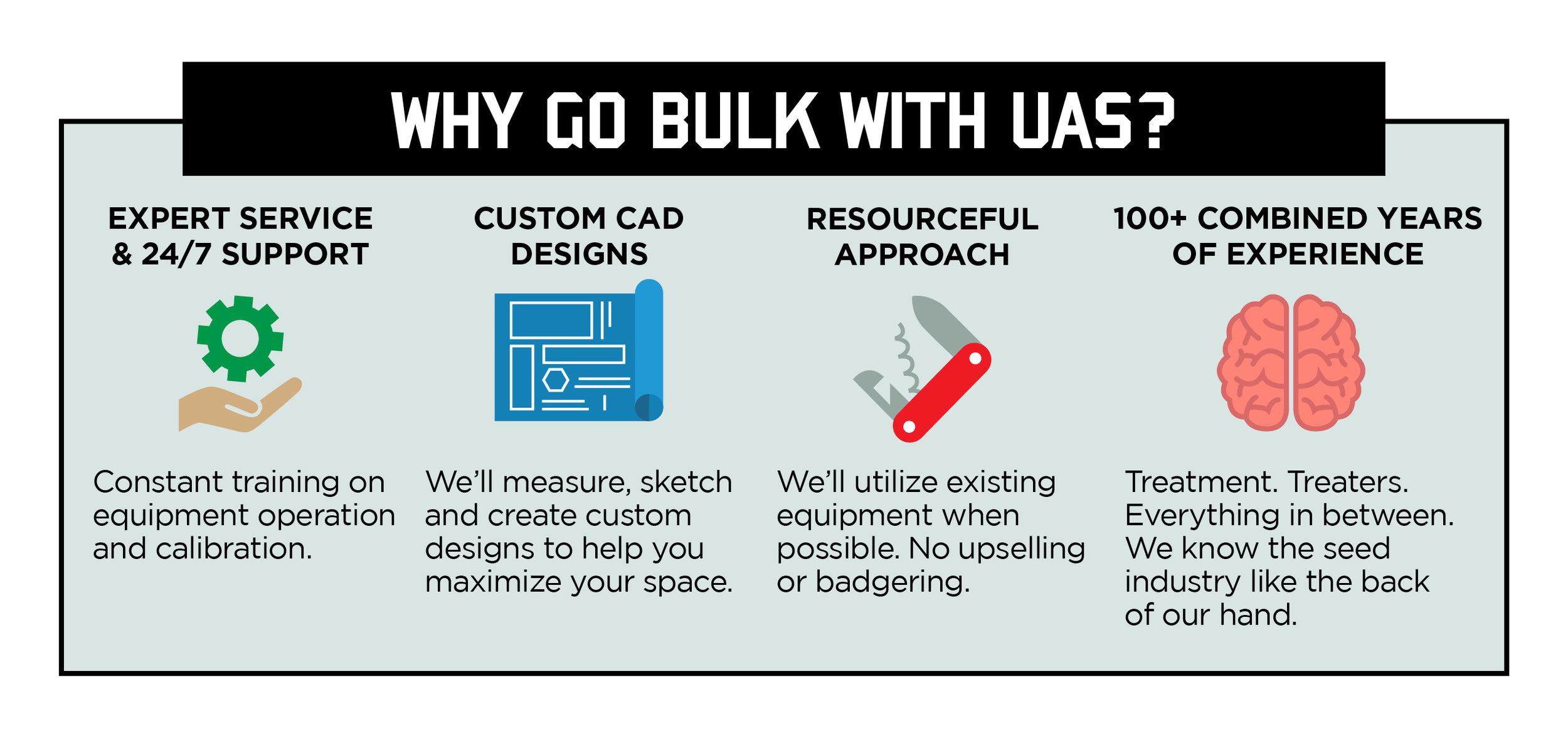 Benefits of Bulk Treating.jpg
