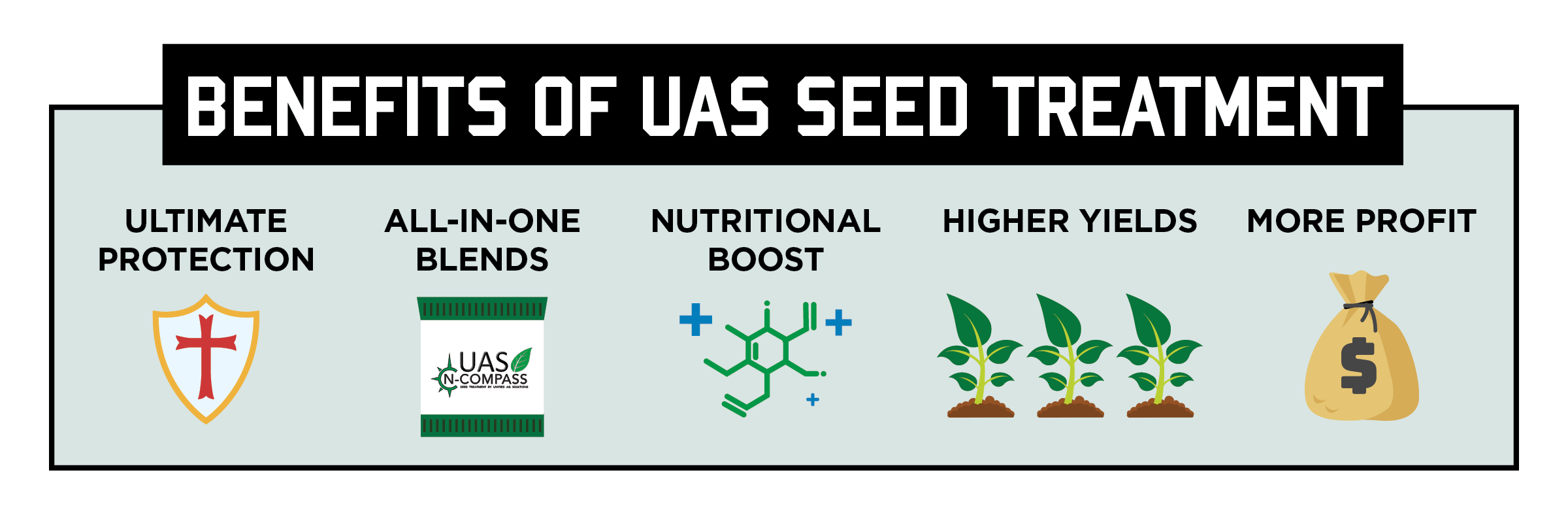 Seed Treatment Benefits.png