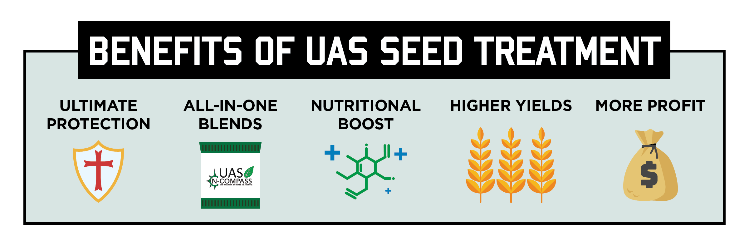 Seed Treatment Benefits 2.png