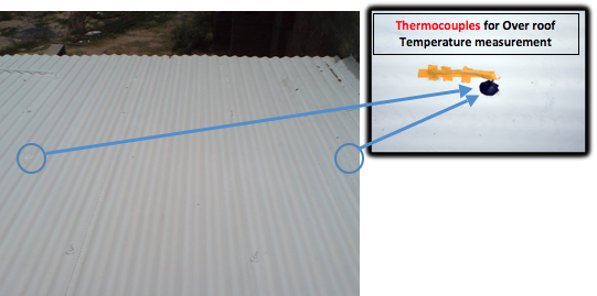 Thermocouples for Over Roof Temperature Measurement