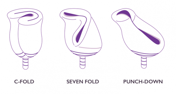 different types of folds.