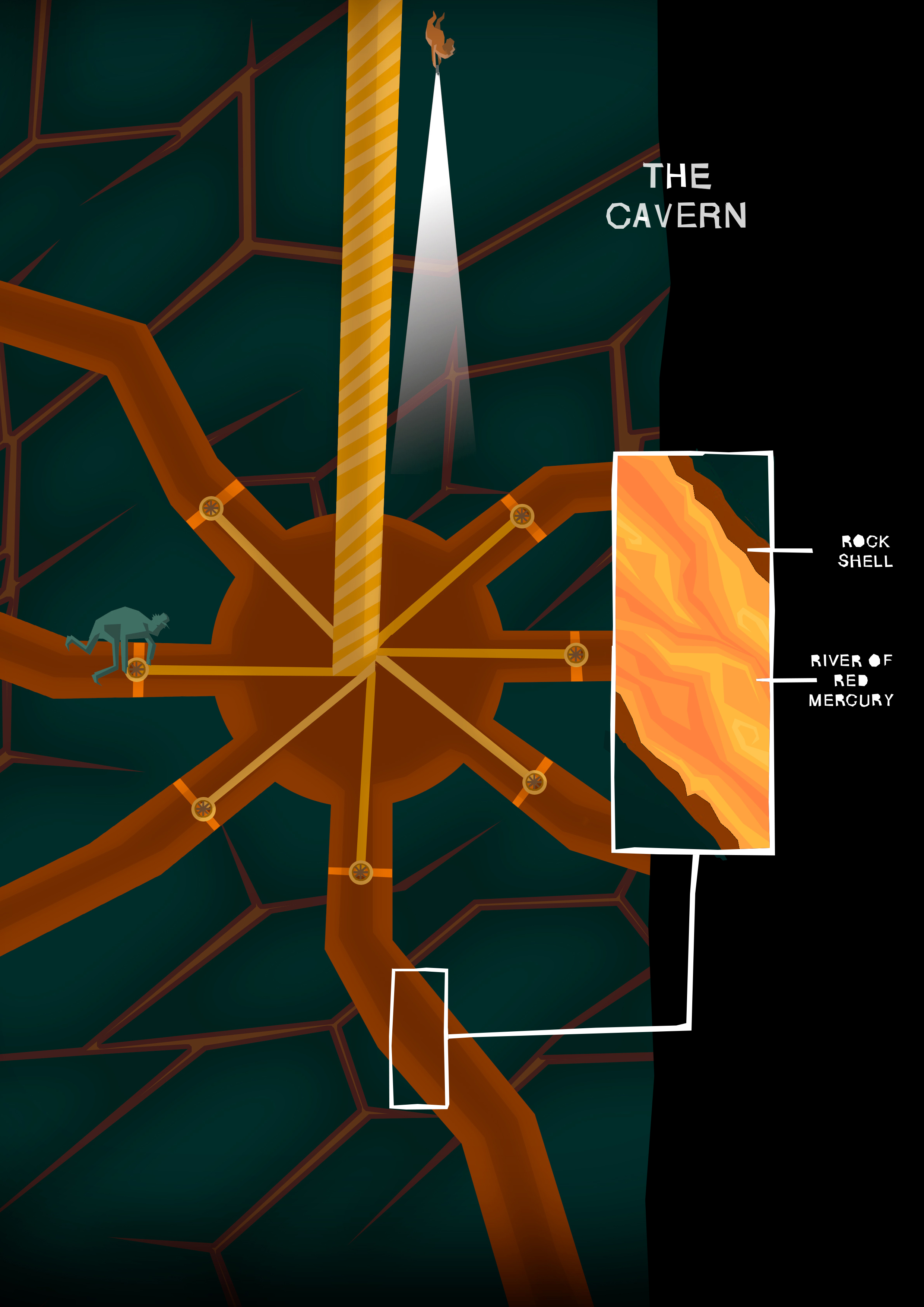 4_The_eye_of_gravity_diagram.jpg