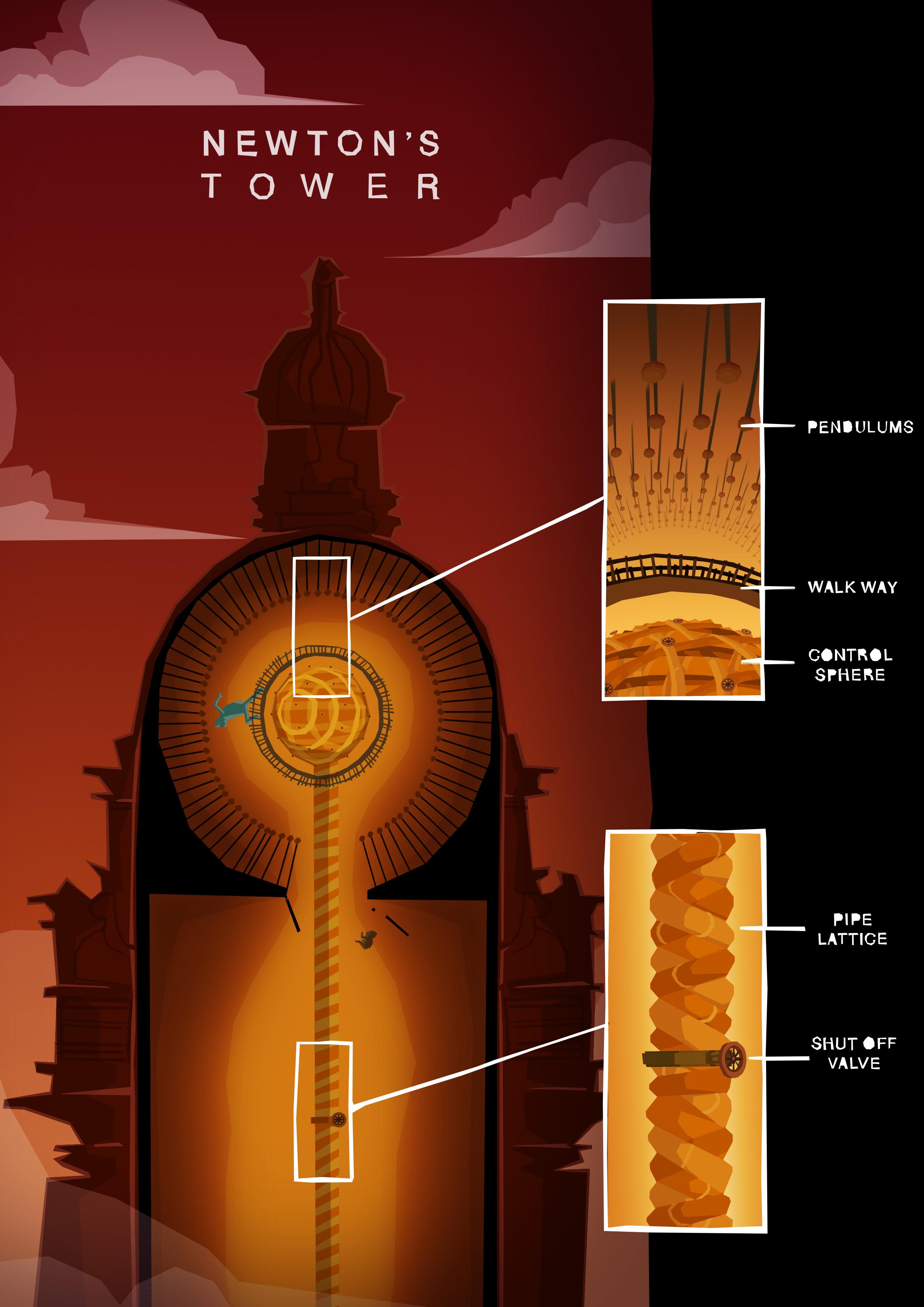 3_The_tower_diagram.jpg
