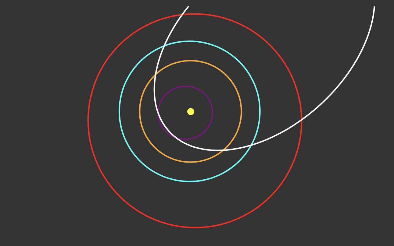 Blue orbit is the Earth. White eclipse marks orbit of the asteroid 5143 Heracles.