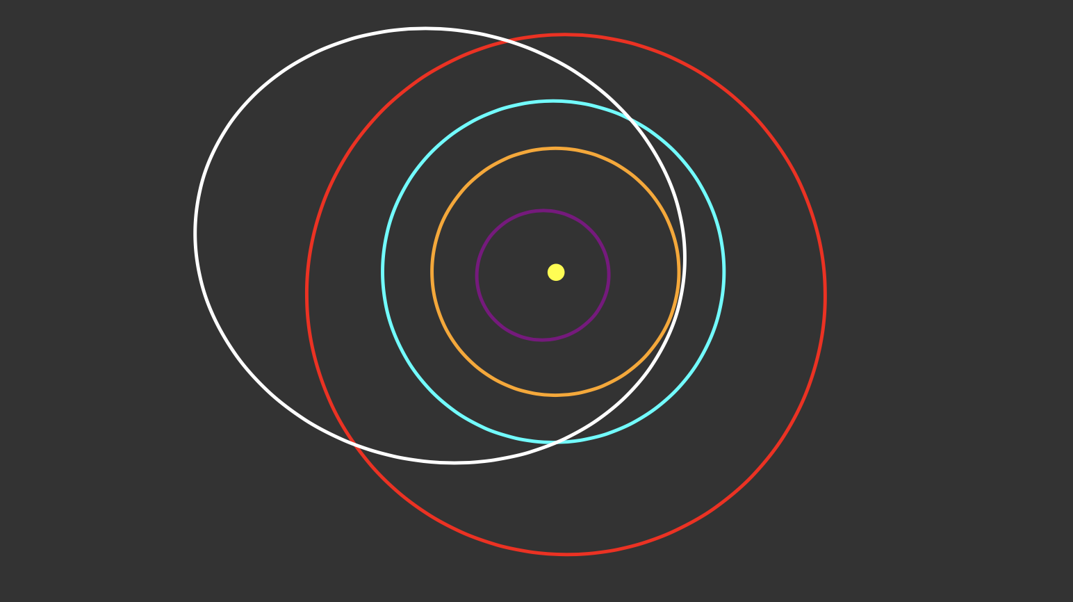 Blue orbit is the Earth. White eclipse marks orbit of the asteroid 35396.