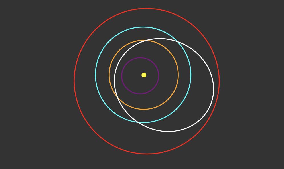 The Earth's orbit is marked in blue. White orbit is asteroid 4034 Vishnu.