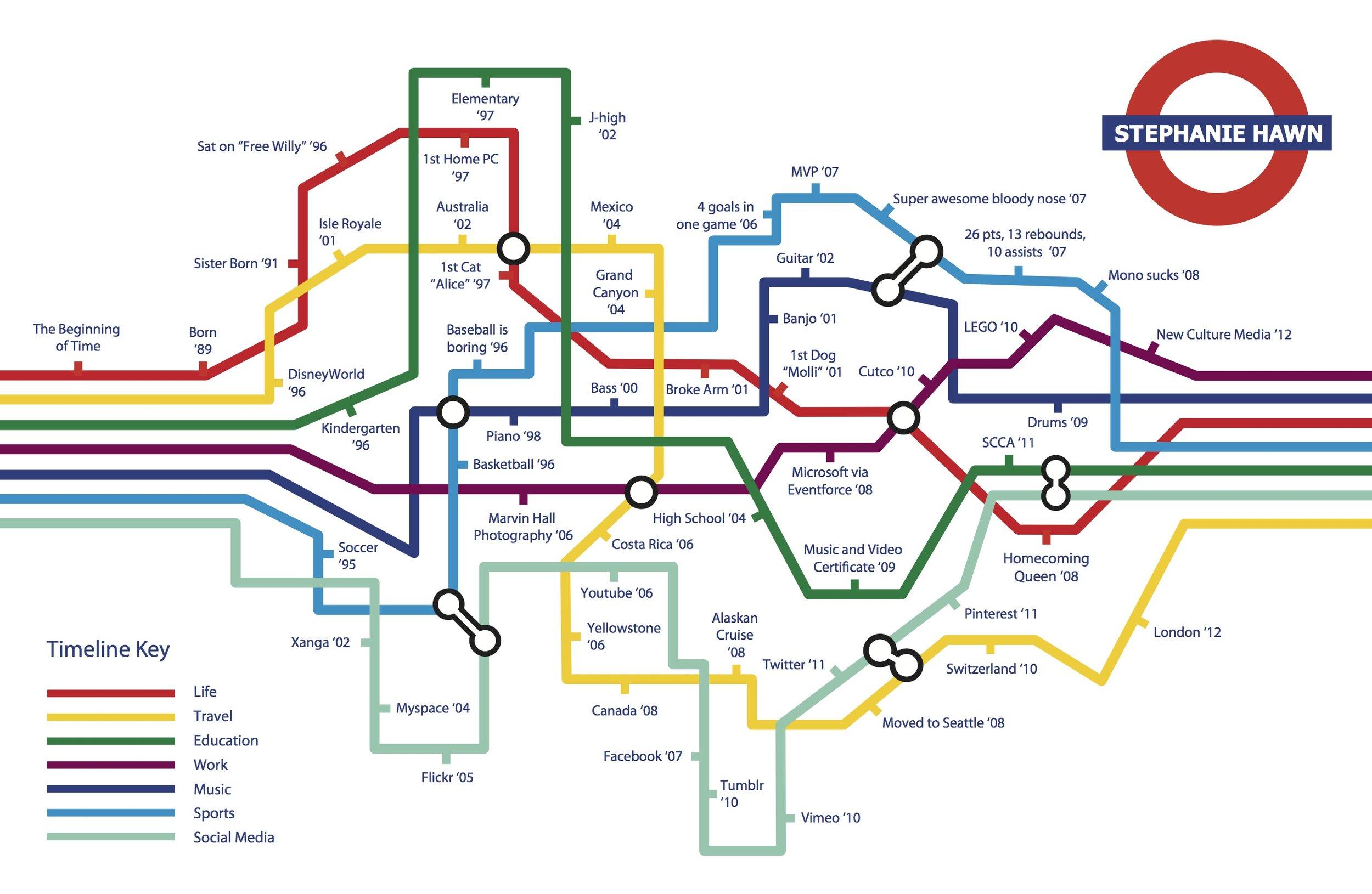 London_Underground_Stephanie_Hawn_3.jpg