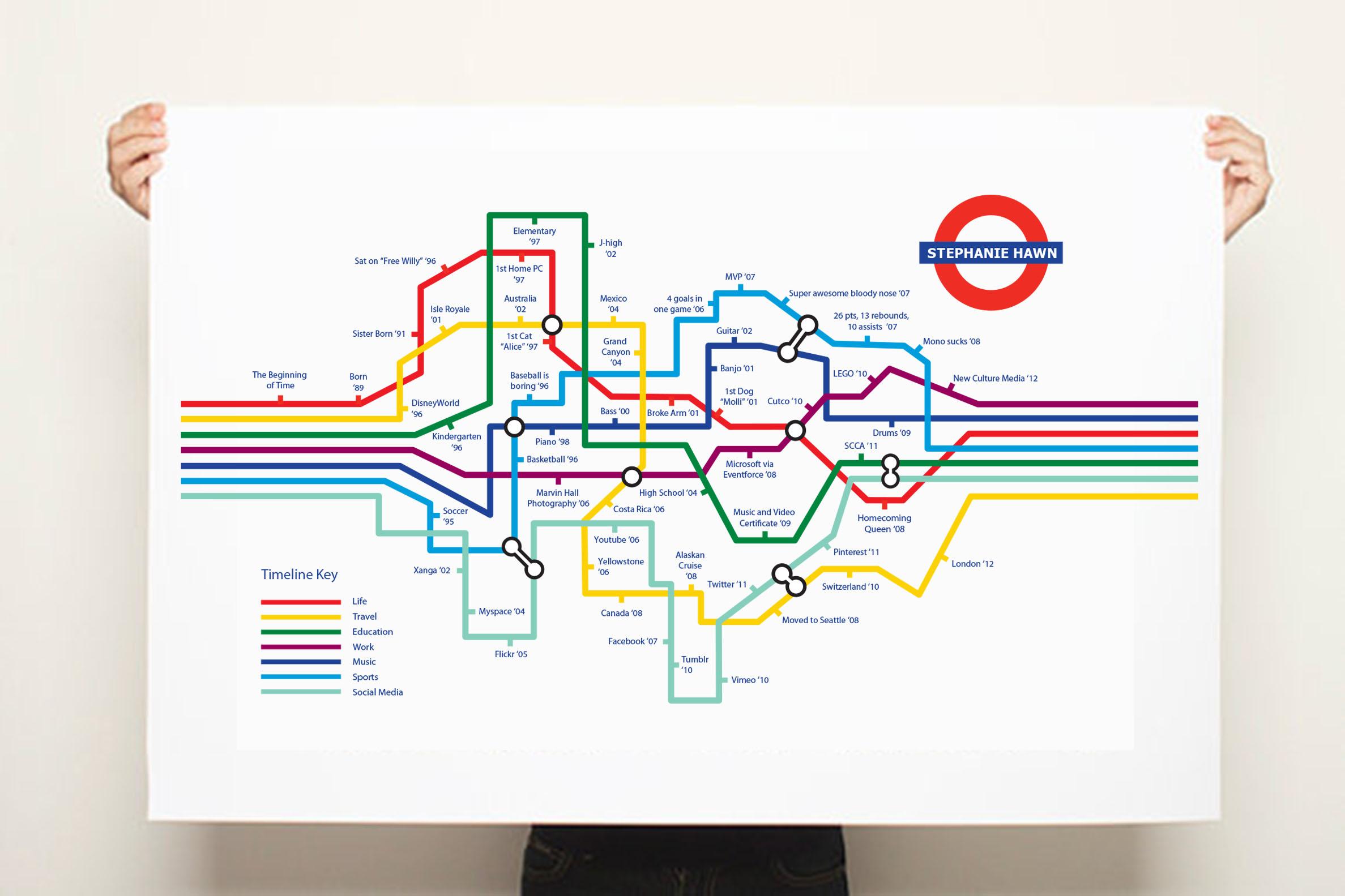 London_Underground_Stephanie_Hawn_1.jpg