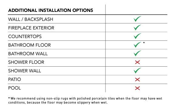 Polished Porcelain Tile Installation Options