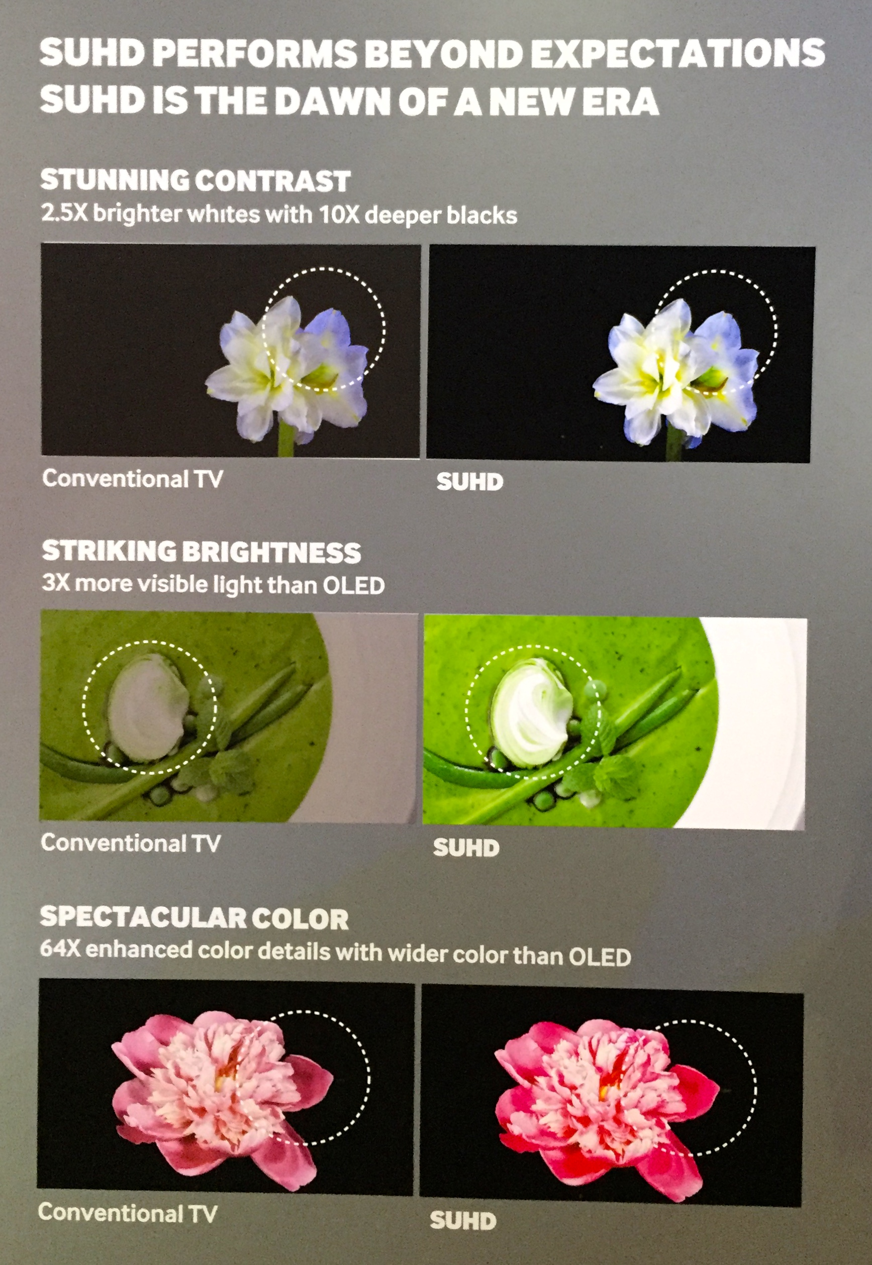 Samsung highlights the brightness, contrast and color benefits of theQuantum Dot technology in their SUHD TVs at CES 2015