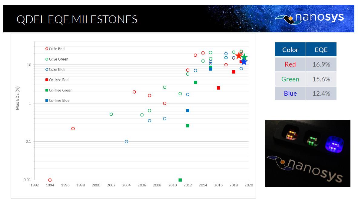 EQE-milestones.jpg