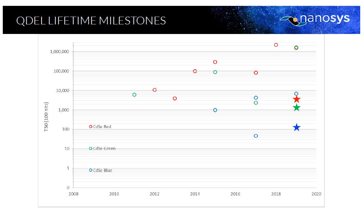 Lifetime-milestones.jpg