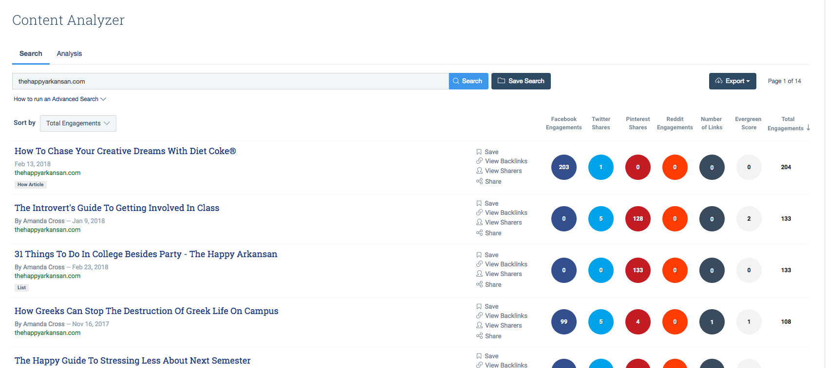 The Happy Arkansan BuzzSumo results for guest post ideas