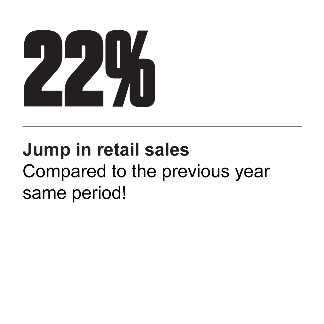 Movers+Shakers_Results-Nursery-Water-jump-in-sales.png