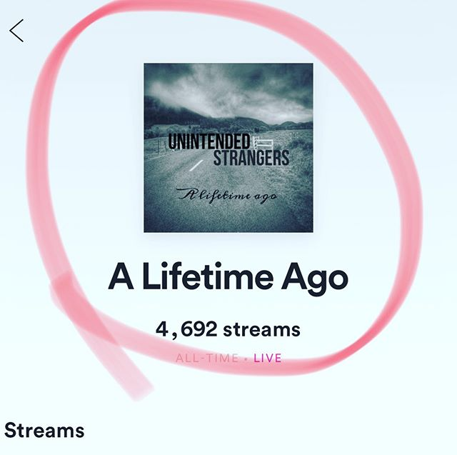 """Almost 5k listens in 5 days! A huge """"Thank You!"""" To everyone who has listened to our newest single so far....we are amazed at the massive support y'all give us! #bestfansever #unintendedfans #unintendedstrangers #newmusic #sadsongs #longdistancesongwriting #indiefolkmusic #spotifyartist #folkduo @chloednzinnz @the_griffin_projects"""