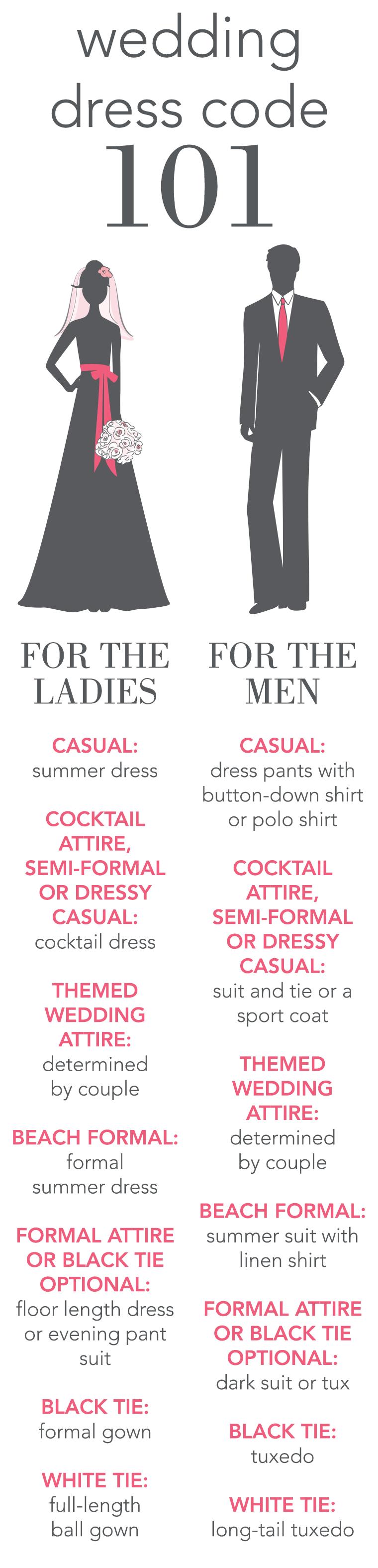 Wedding Dress Code.png