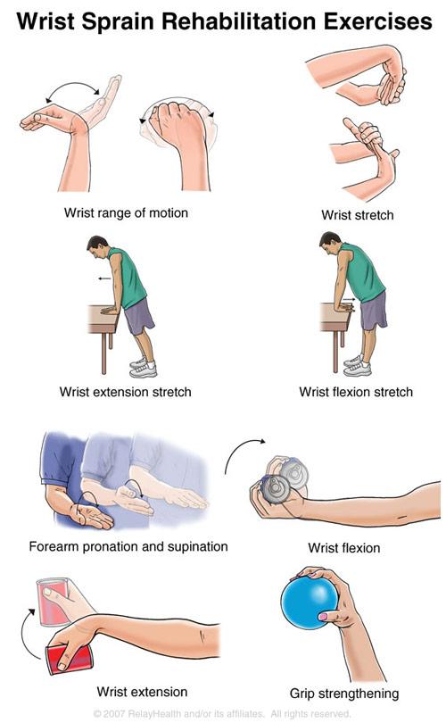 wristsprainexercises.jpg