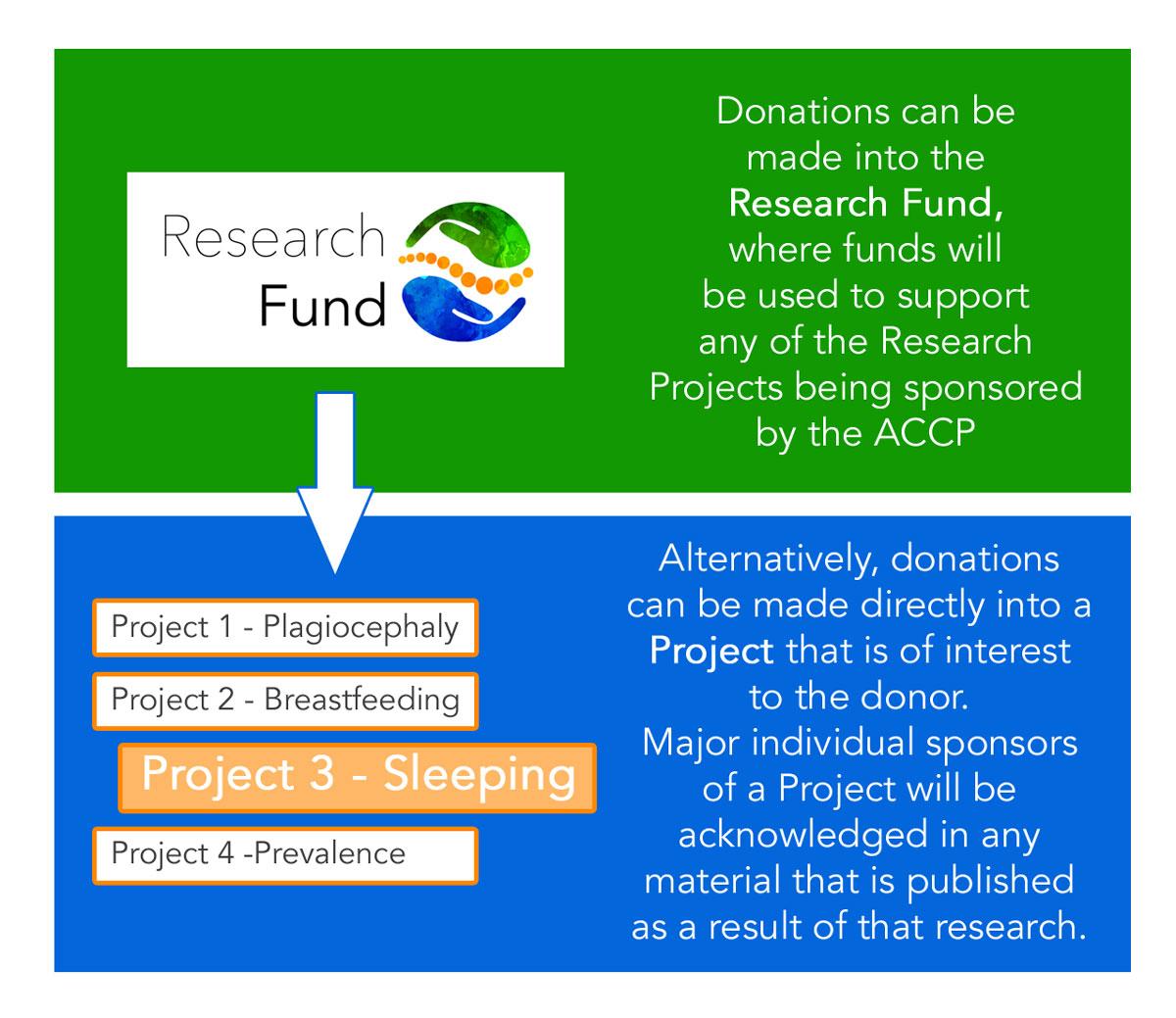 Research-Fund.jpg