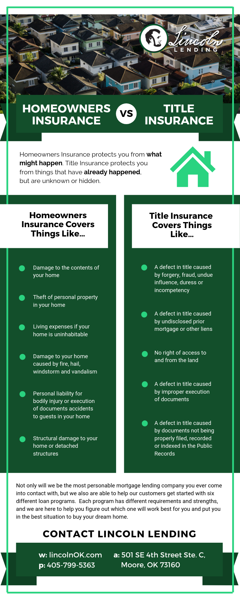 Homeowners Insurance VS Title Insurance.png