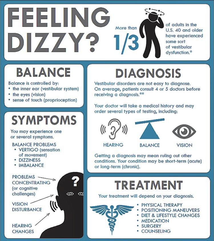 Feeling dizzy blog post.png