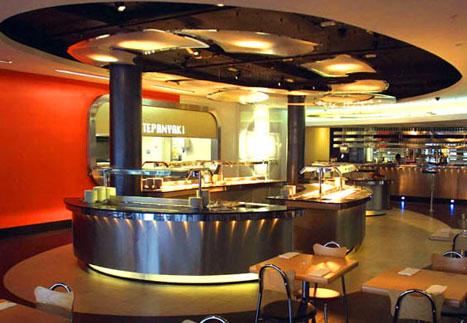 AKLC-Aroma-Restaurants