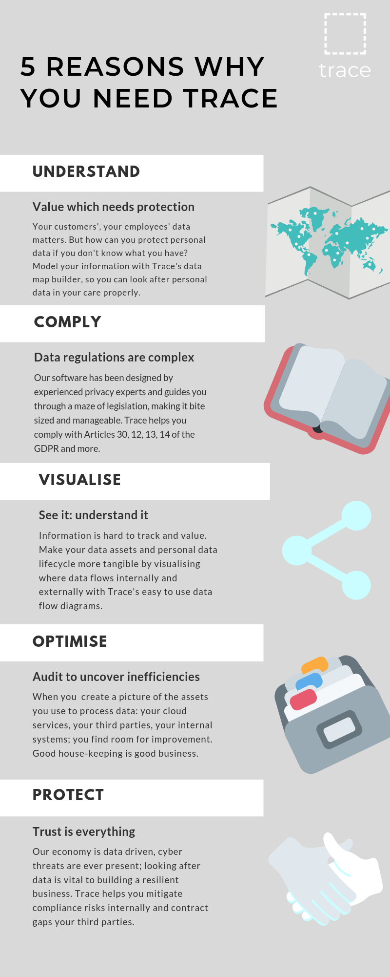 Trace Data