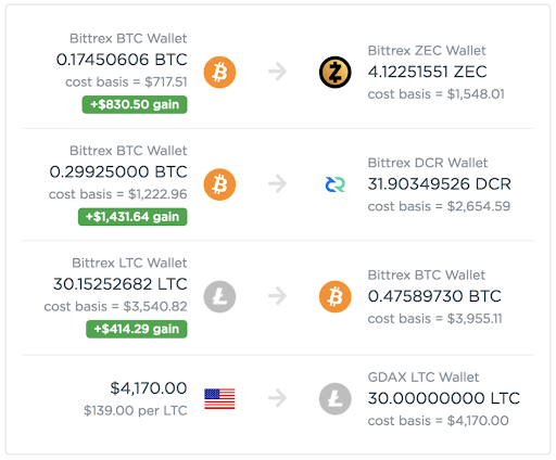 How CoinTracker helps you keep track of your transactions & capital gains