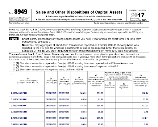 Form 8949 (capital gains    and other assets) from CoinTracker