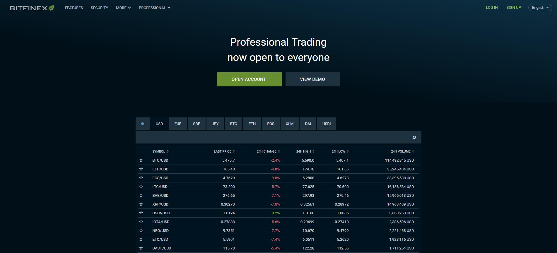 bitfinex landing page.PNG