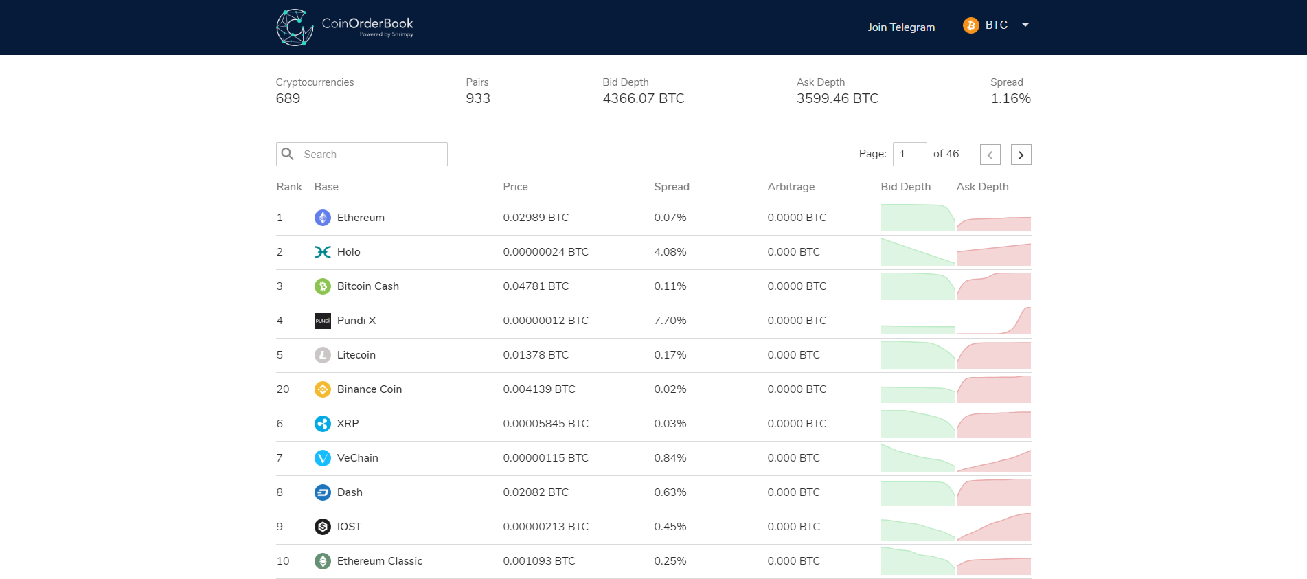 CoinOrderBook Dashboard2.png