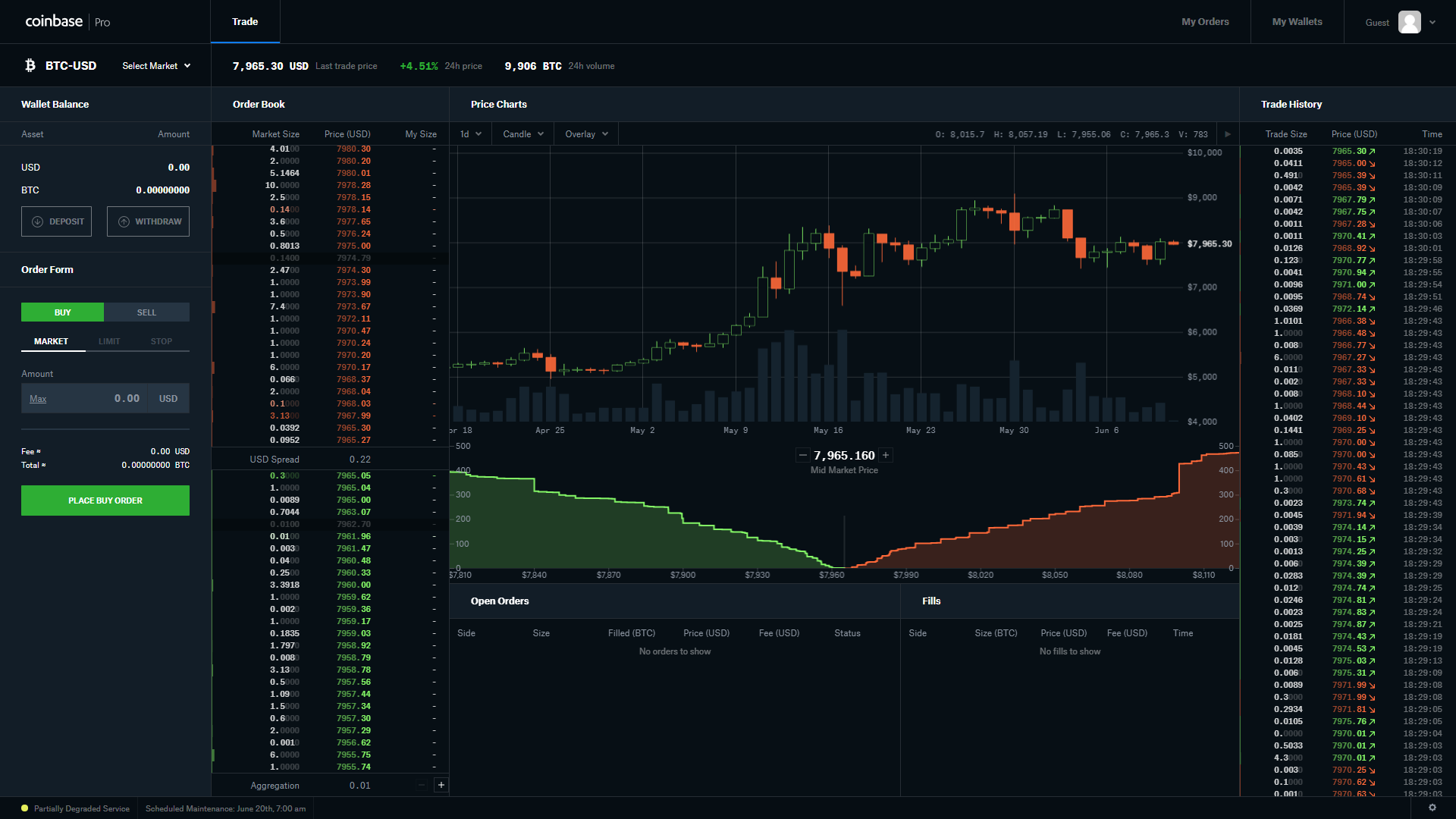 Coinbase Pro Cryptocurrency Exchange Review | Shrimpy Blog
