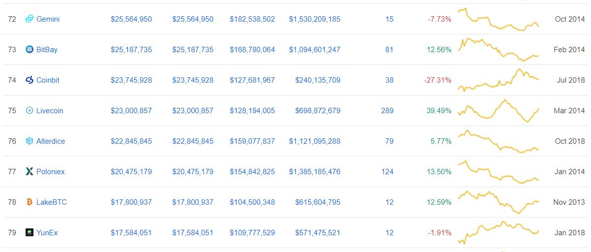 Coinmarketcap ranking.PNG