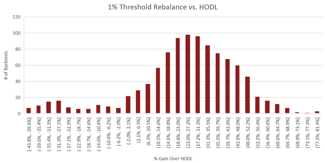 1% Threshold.png