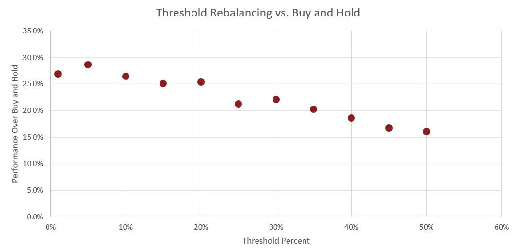 Threshold graph.png