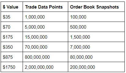 Pricing Historical Data.png