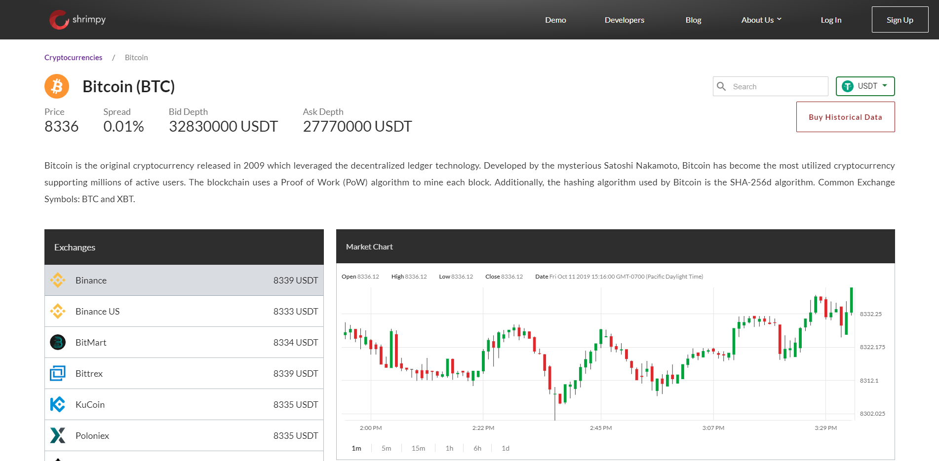 Crypto currency charts live football bookie betting tickets