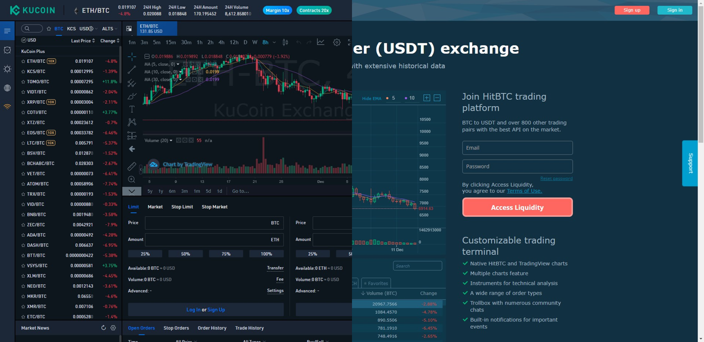 crypto trading bot telegram saugiausi bitcoin brokeriai