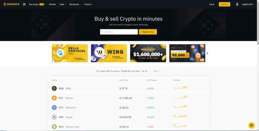 trading bitcoin su binance