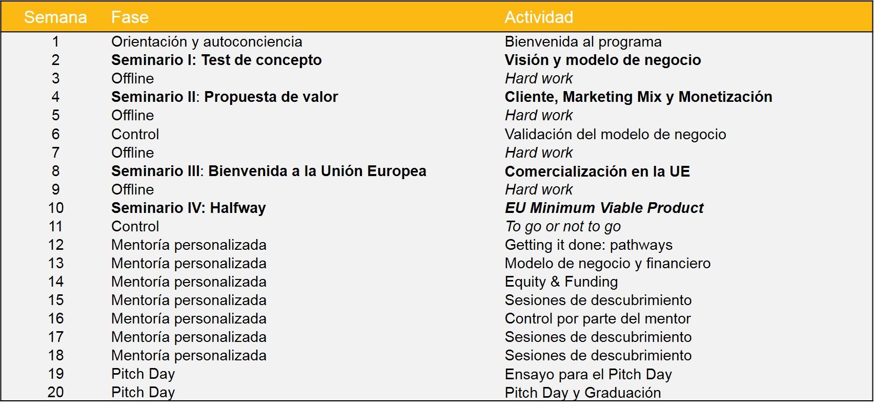 Agenda programa Accelera Castellano.jpg