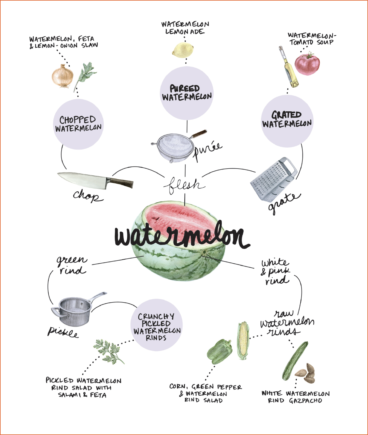 What We Value - EfficiencyWe scale down the systems of professional production to the home, distilling important general strategies of organization and suggestions for stocking a top-quality, versatile pantry.ResourcefulnessAn excellently-prepared, flexible pantry gives any level of cook the ability to improvise. All Purple Kale instruction starts here.SustainabilityOur ingredient-driven approach requires we use the best products possible. Mostly, these are seasonal and local.EconomyWe focus on using perishable items first, and on using all parts of any single ingredient, even sometimes those typically discarded.Good TasteCulinary instruction fails when attempts to save time, money, and effort make for anything less than fantastic food.