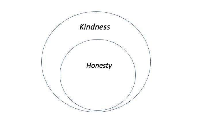 Kindness Illustration.jpg