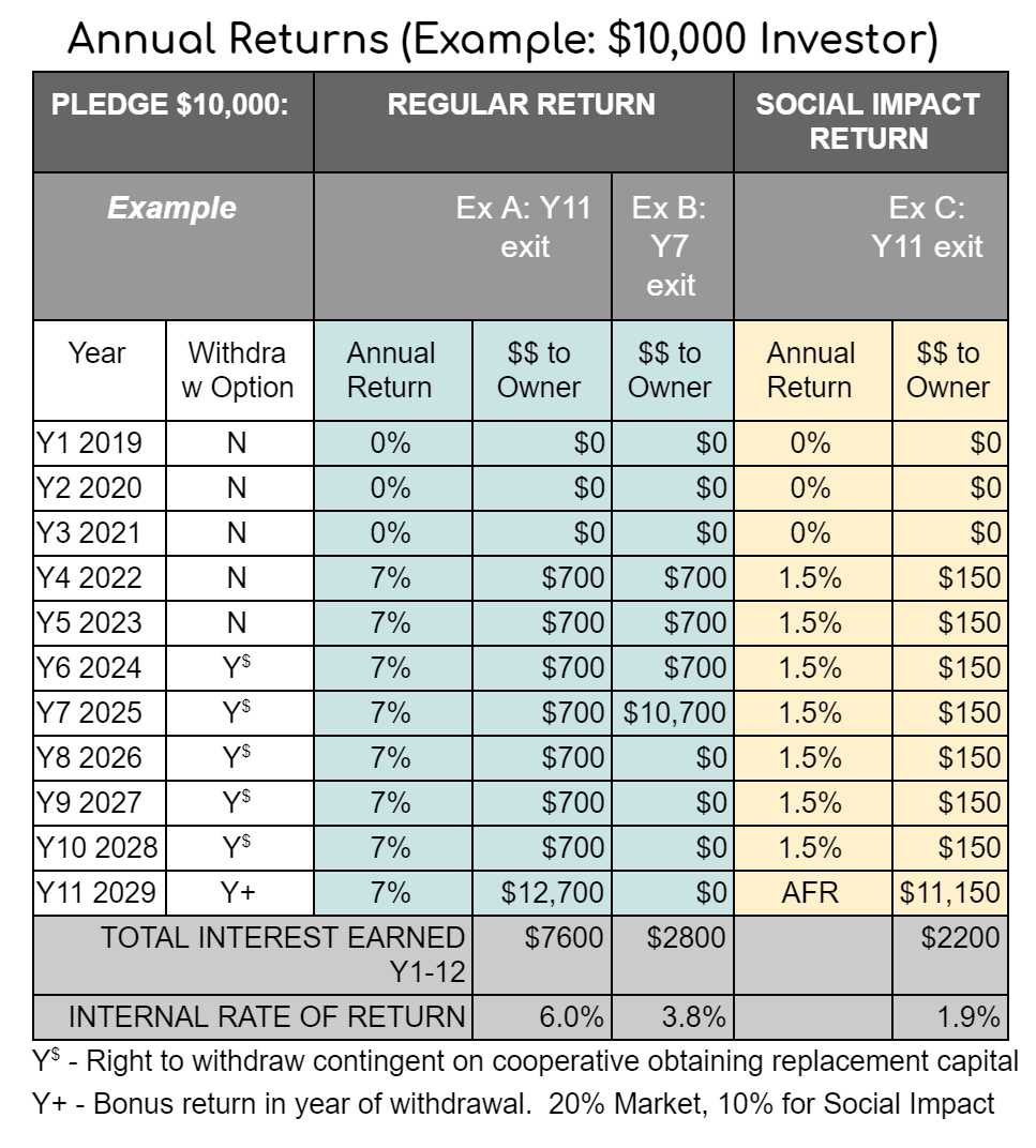Returns Chart.PNG