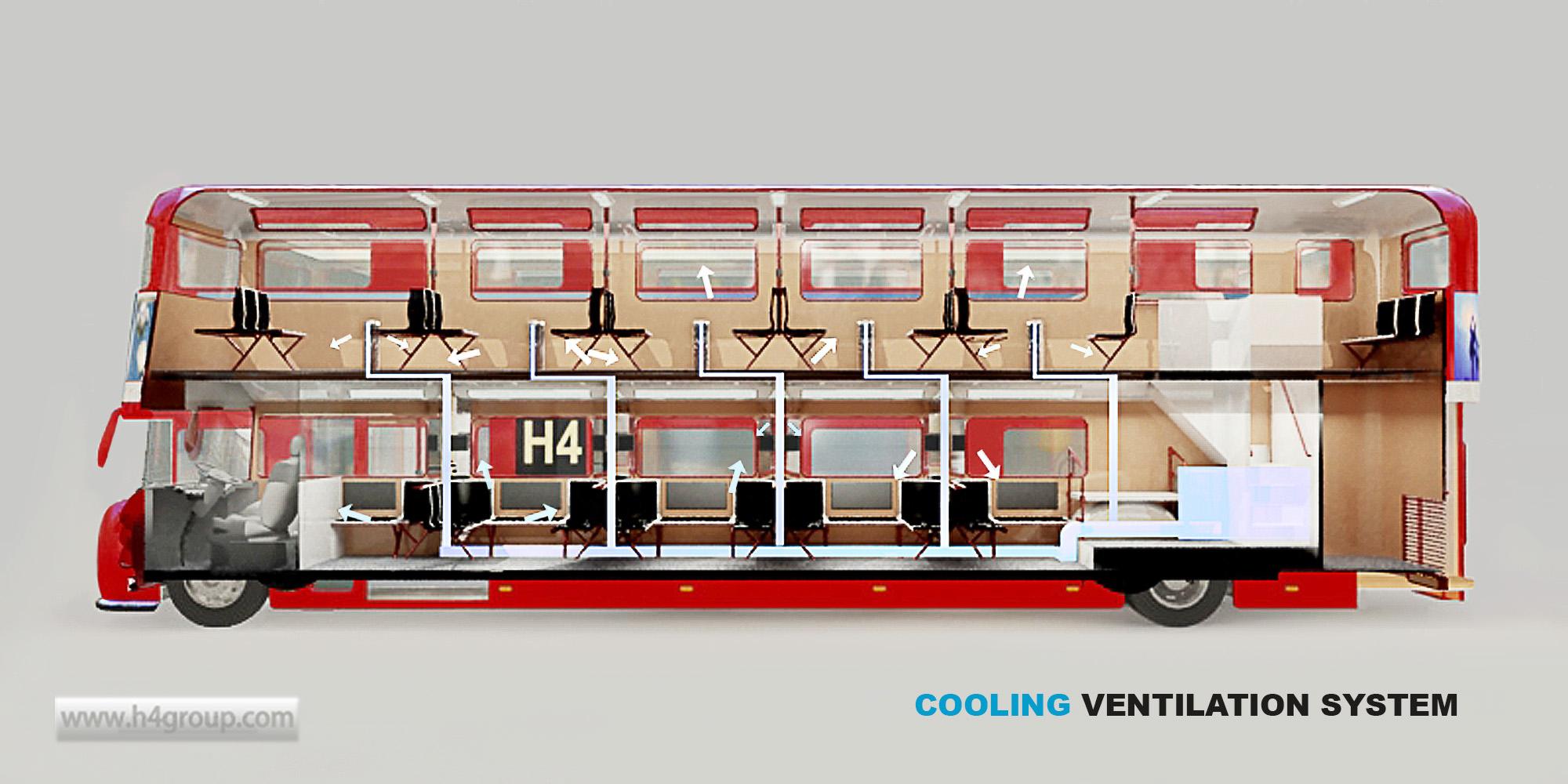 H4 Routemaster C.jpg