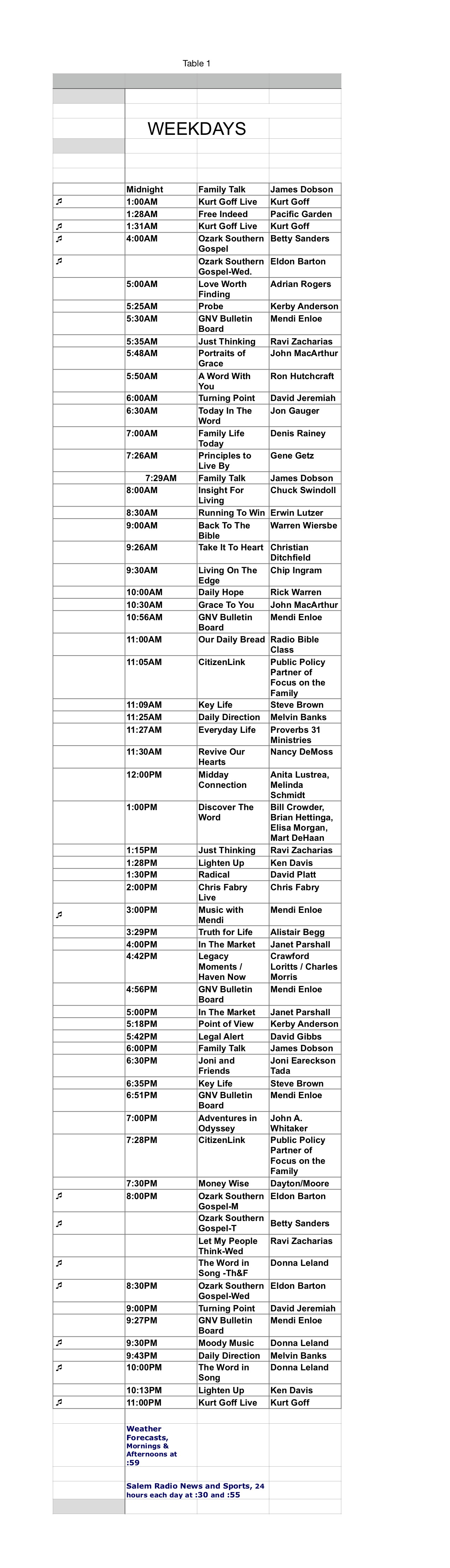 MRCB Weekday Schedule.jpg