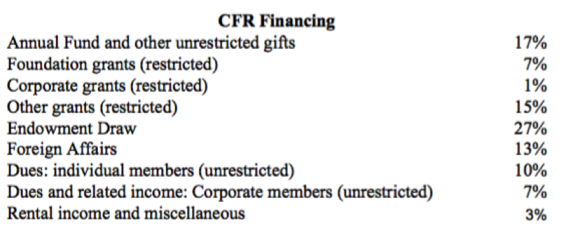 cfrfinance.png